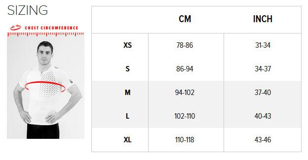 COMPRESSPORT サイズ表
